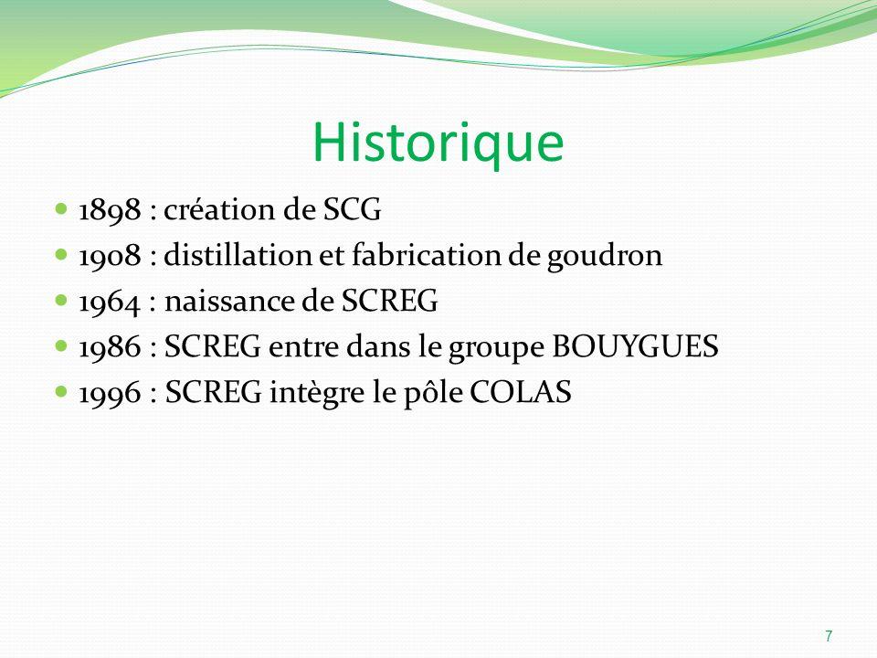 Historique 1898 : création de SCG