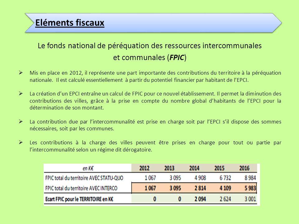 Le fonds national de péréquation des ressources intercommunales