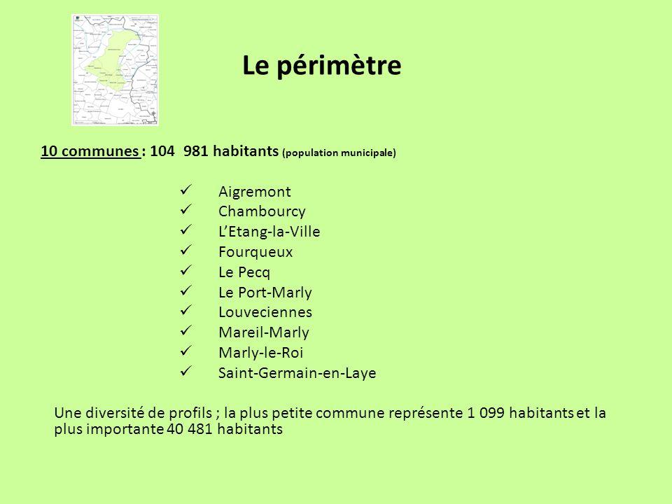 Le périmètre 10 communes : 104 981 habitants (population municipale)