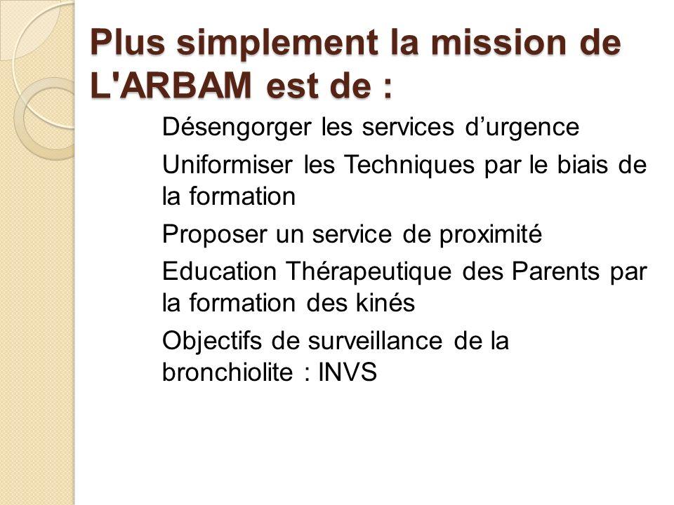Plus simplement la mission de L ARBAM est de :