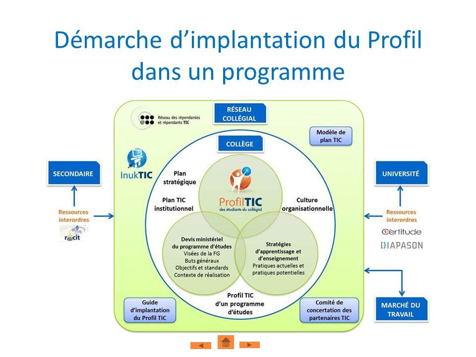 Démarche d'implantation du Profil dans un programme