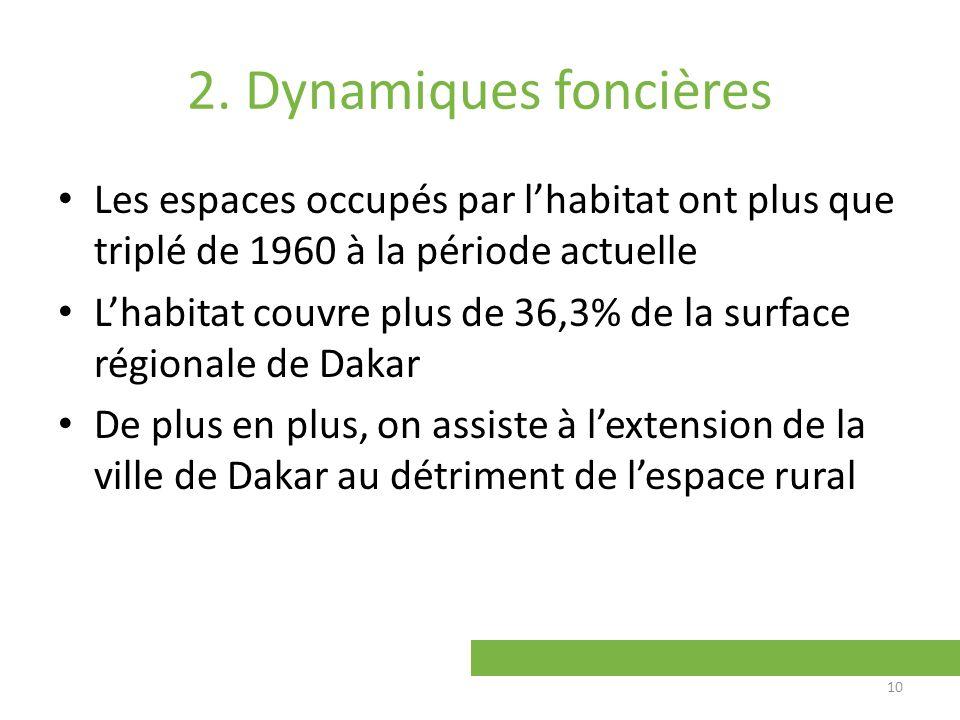 2. Dynamiques foncières Les espaces occupés par l'habitat ont plus que triplé de 1960 à la période actuelle.
