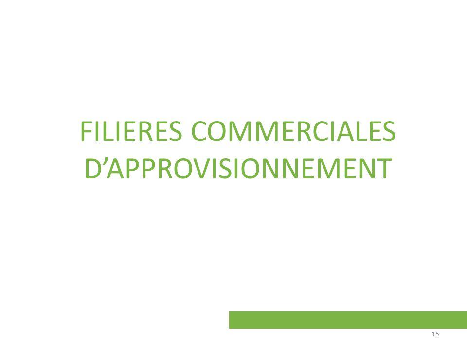 FILIERES COMMERCIALES D'APPROVISIONNEMENT