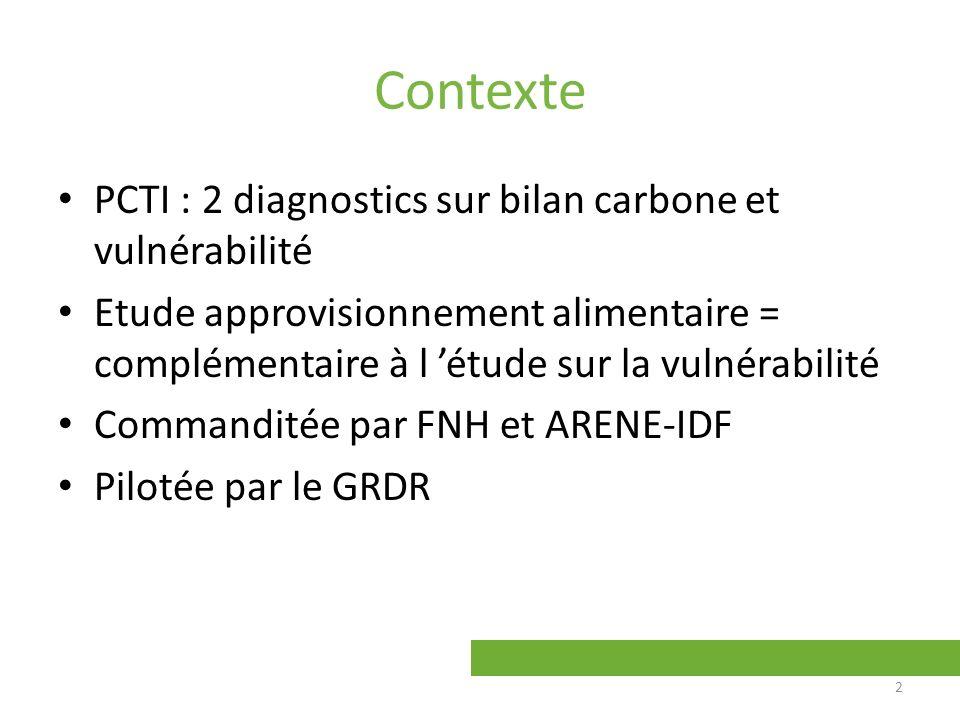 Contexte PCTI : 2 diagnostics sur bilan carbone et vulnérabilité