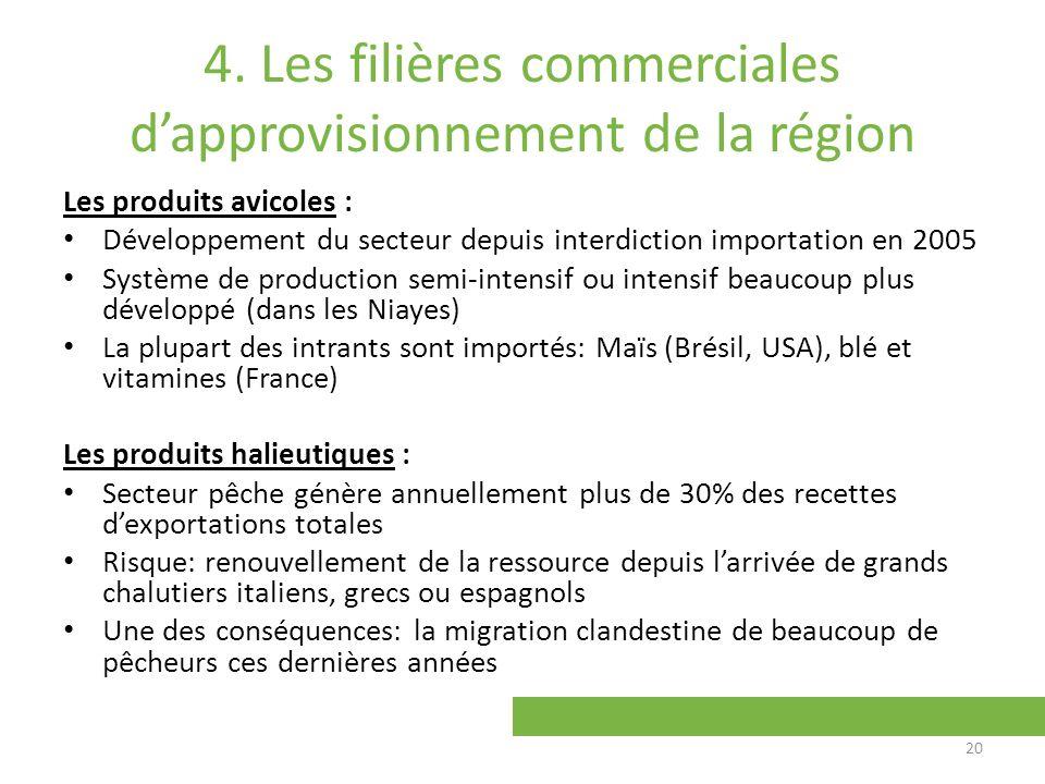 4. Les filières commerciales d'approvisionnement de la région