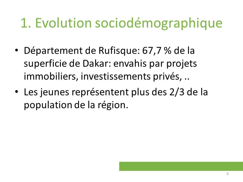 1. Evolution sociodémographique