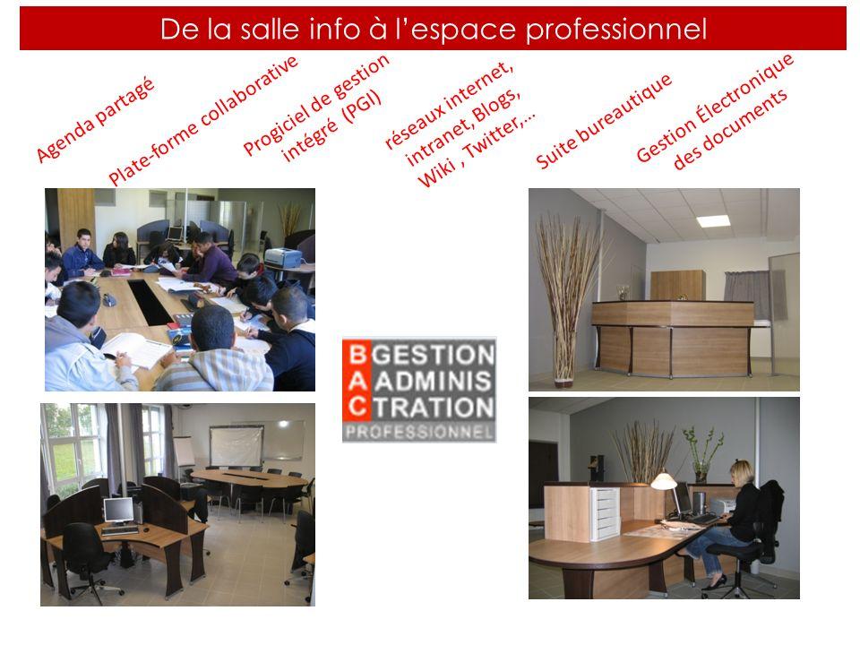 De la salle info à l'espace professionnel