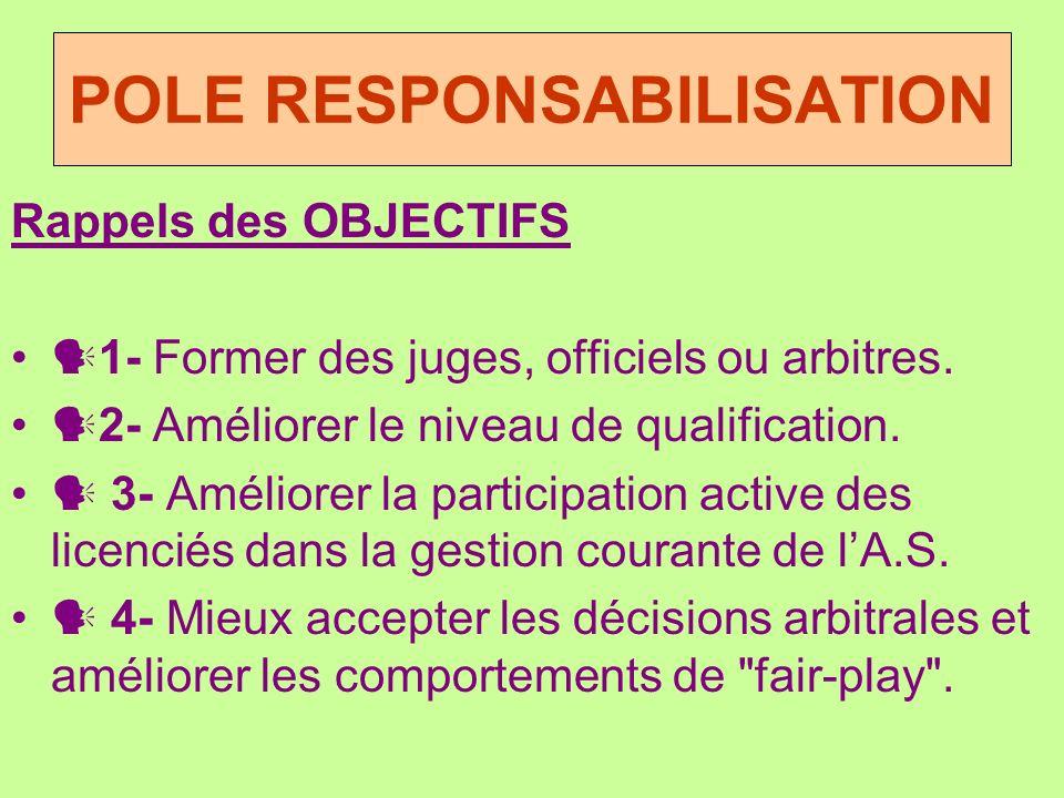 POLE RESPONSABILISATION