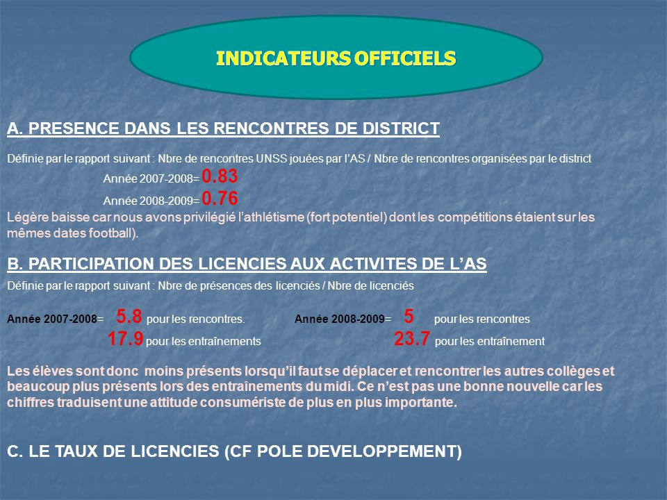 INDICATEURS OFFICIELS