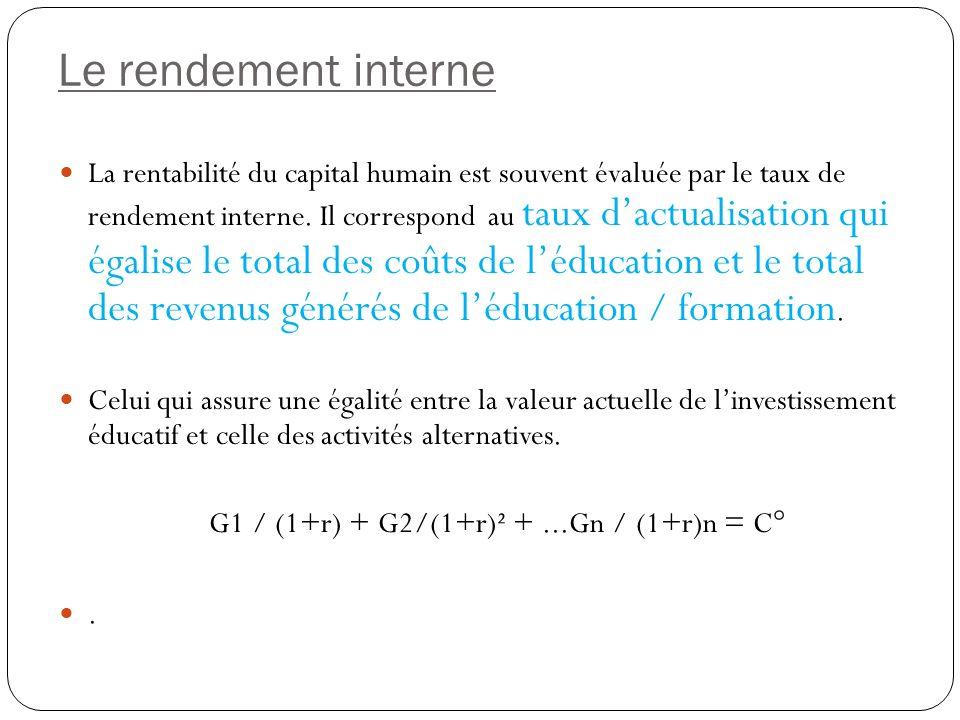 G1 / (1+r) + G2/(1+r)² + ...Gn / (1+r)n = C°