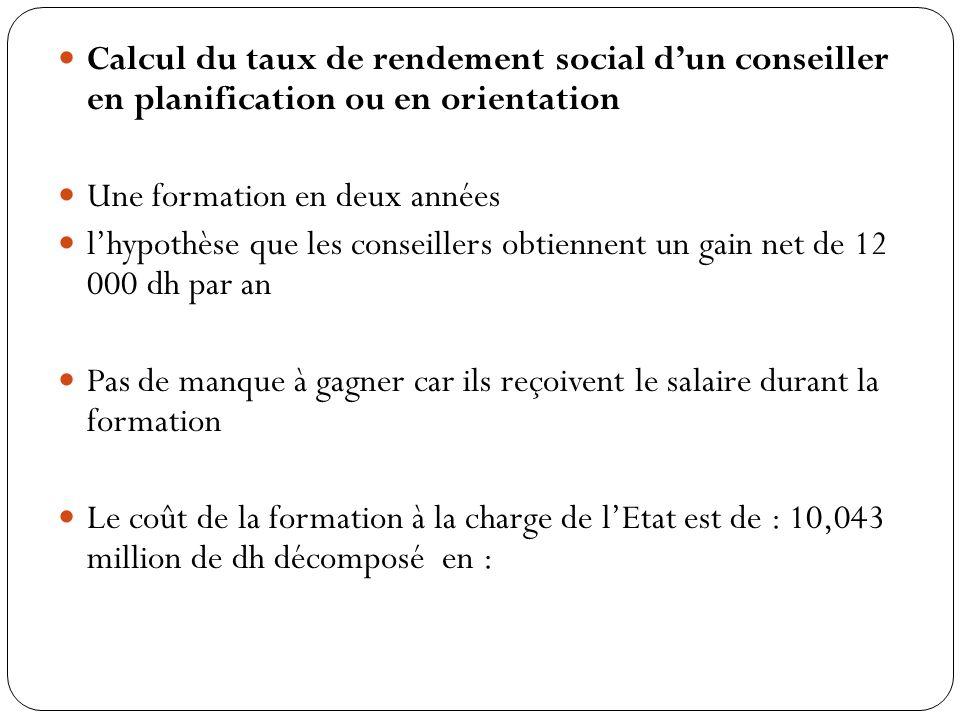 Calcul du taux de rendement social d'un conseiller en planification ou en orientation