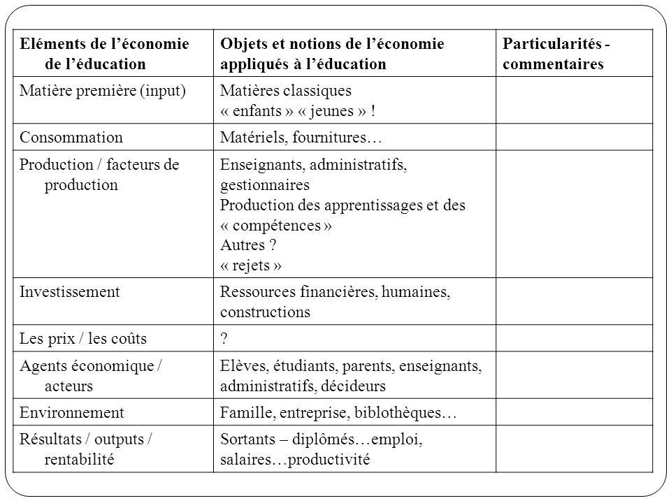 Eléments de l'économie de l'éducation