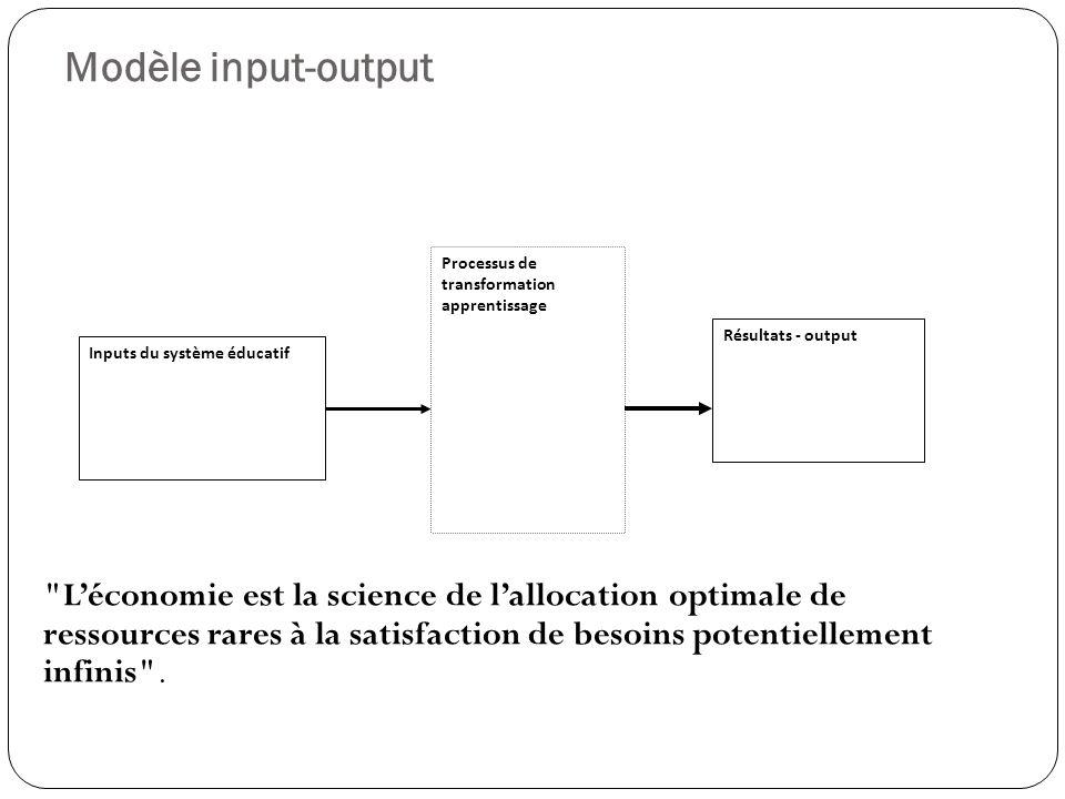 Modèle input-output Inputs du système éducatif. Processus de transformation apprentissage. Résultats - output.