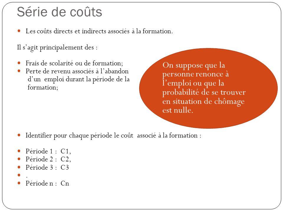 Série de coûts Les coûts directs et indirects associés à la formation. Il s'agit principalement des :