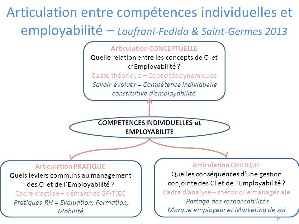 Articulation entre compétences individuelles et employabilité – Loufrani-Fedida & Saint-Germes 2013