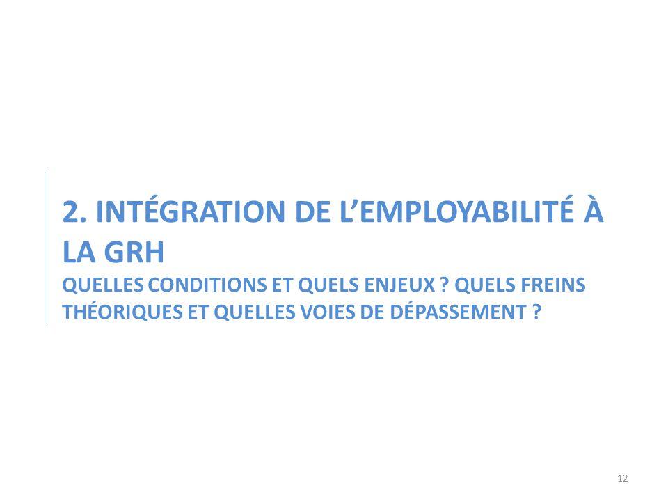 2. Intégration de l'employabilité à la GRH Quelles conditions et quels enjeux .