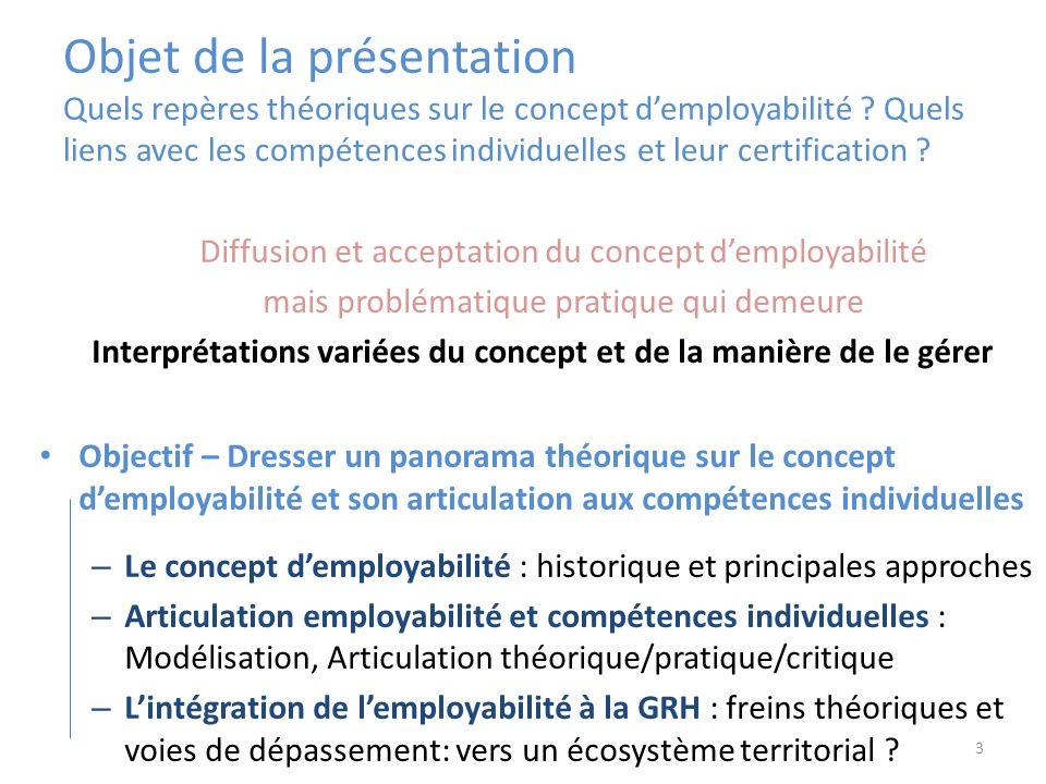 Objet de la présentation Quels repères théoriques sur le concept d'employabilité Quels liens avec les compétences individuelles et leur certification