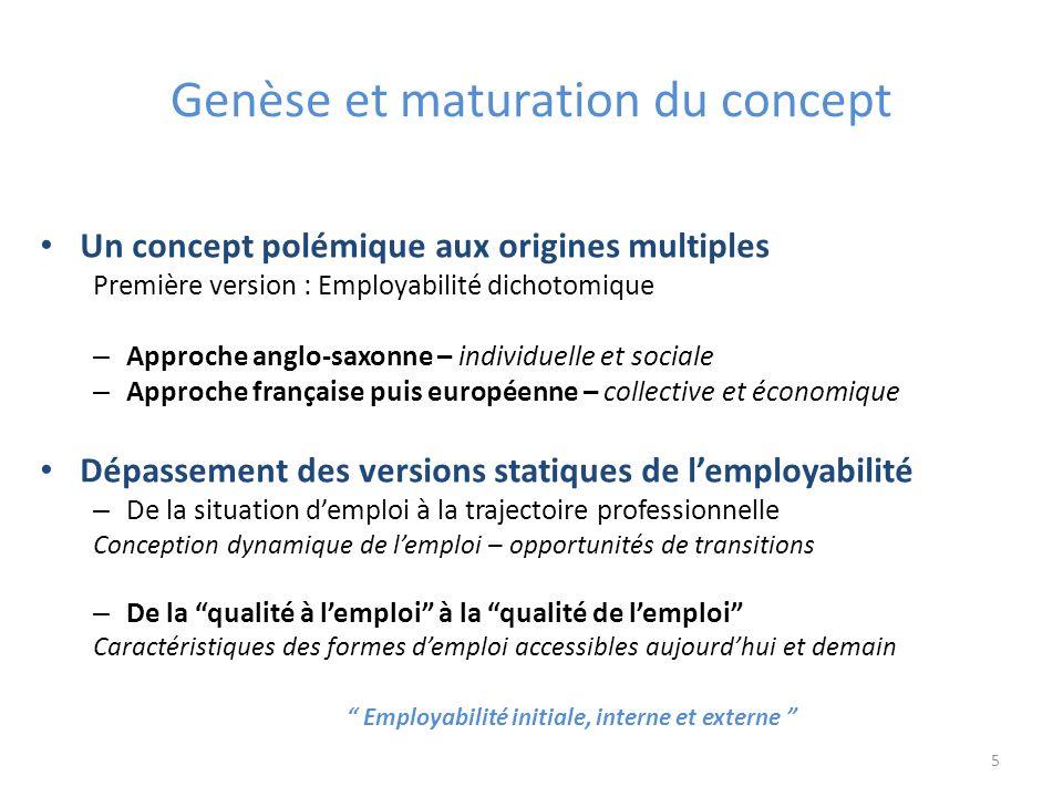 Genèse et maturation du concept