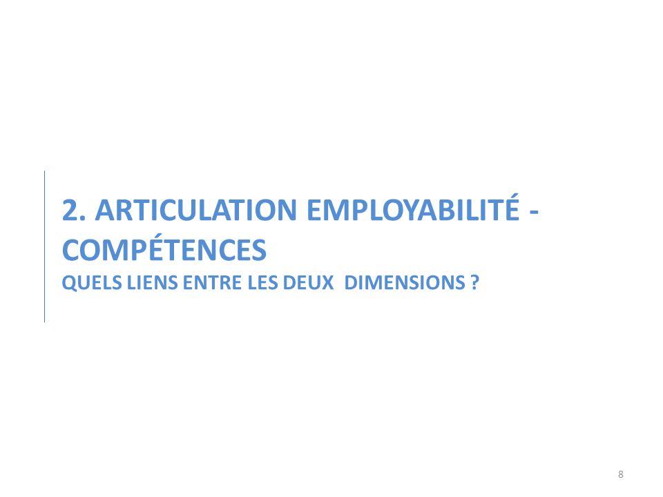2. Articulation employabilité - compétences Quels liens entre les deux dimensions