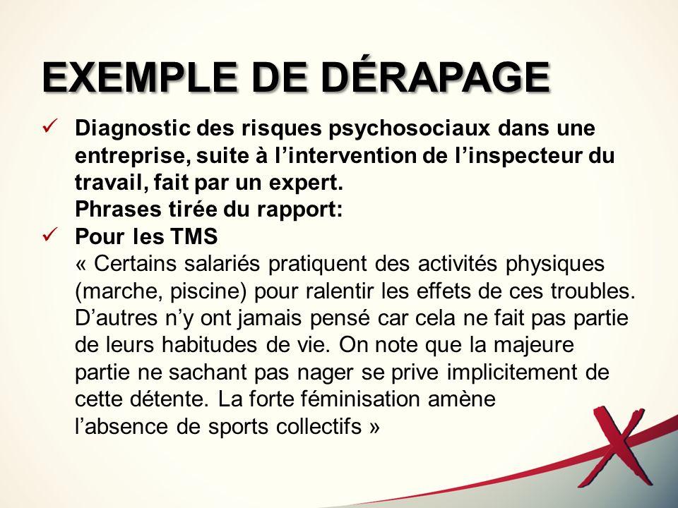 EXEMPLE DE DÉRAPAGE