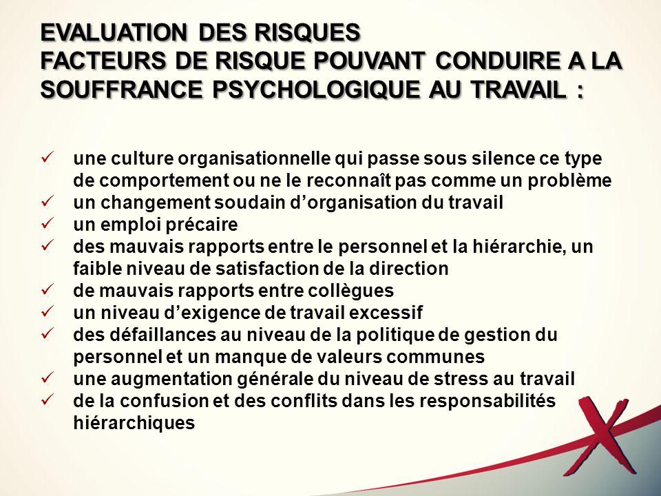 EVALUATION DES RISQUES FACTEURS DE RISQUE POUVANT CONDUIRE A LA SOUFFRANCE PSYCHOLOGIQUE AU TRAVAIL :