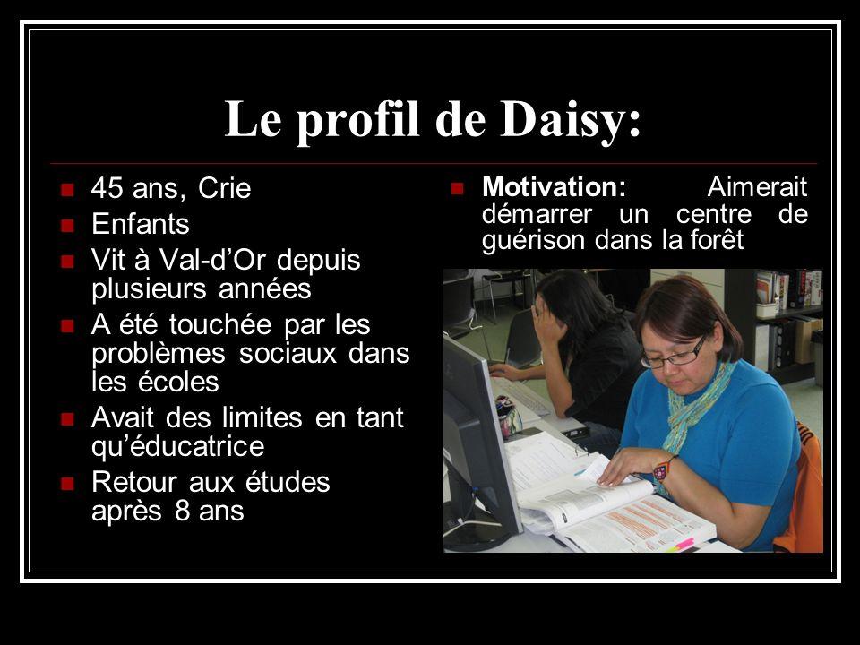 Le profil de Daisy: 45 ans, Crie Enfants