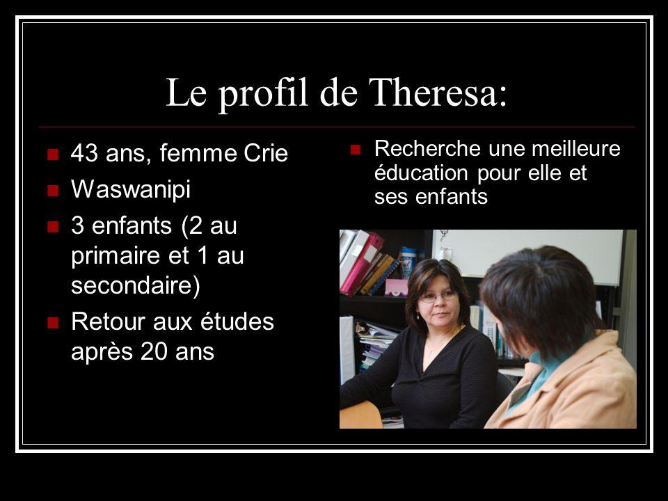 Le profil de Theresa: 43 ans, femme Crie Waswanipi