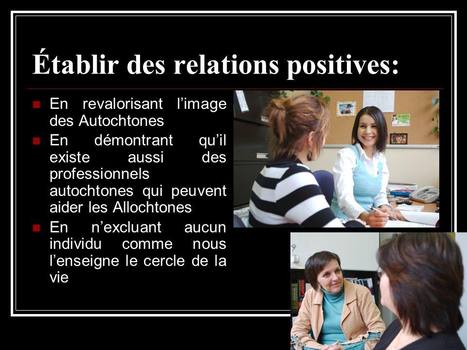 Établir des relations positives: