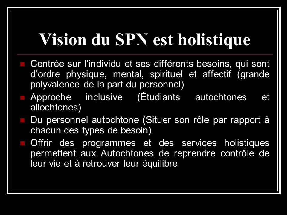 Vision du SPN est holistique