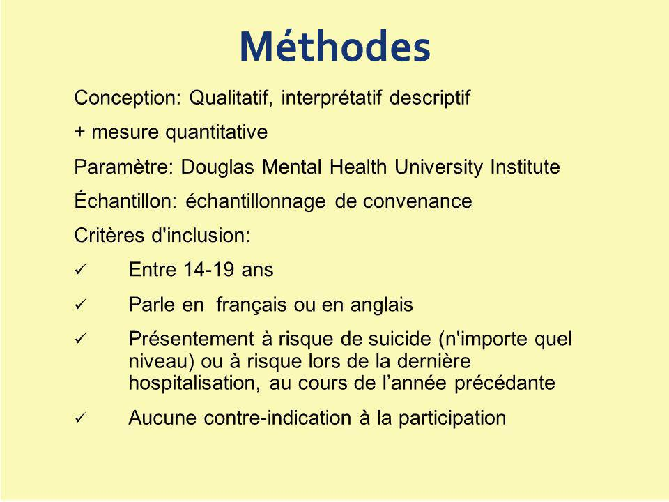 Méthodes Conception: Qualitatif, interprétatif descriptif