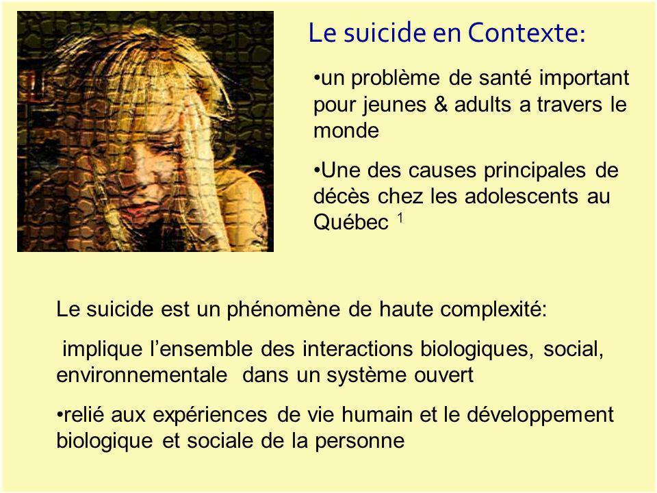 Le suicide en Contexte: