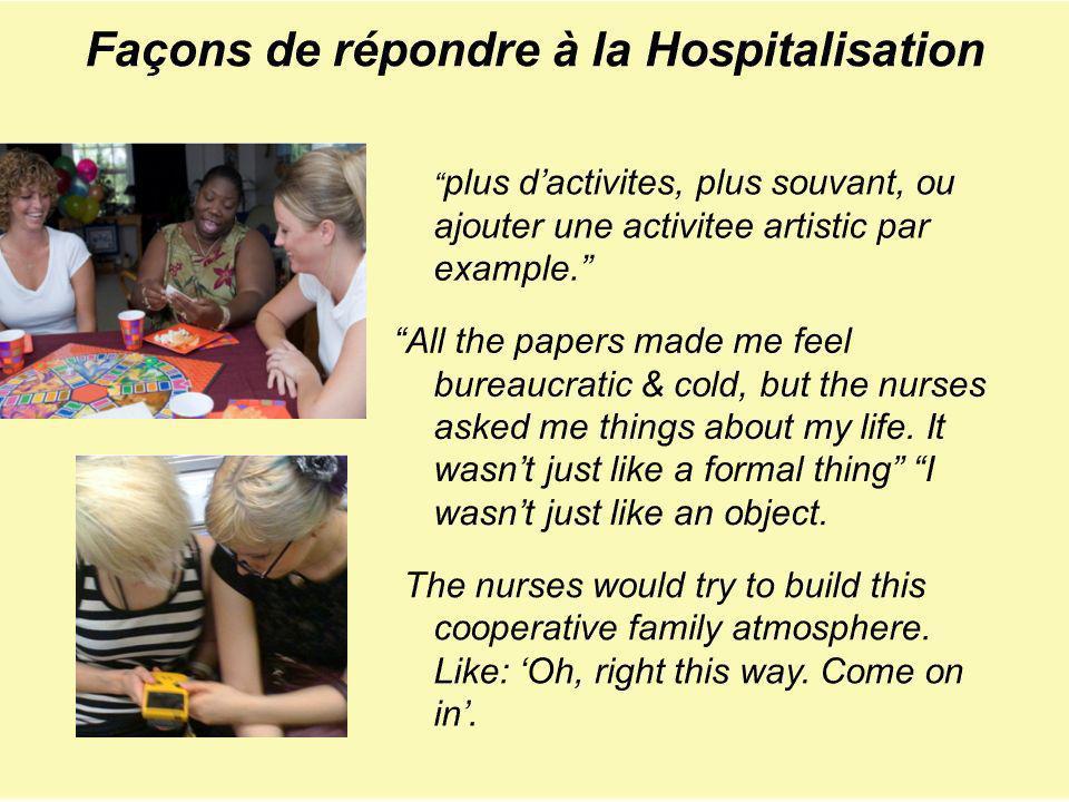 Façons de répondre à la Hospitalisation