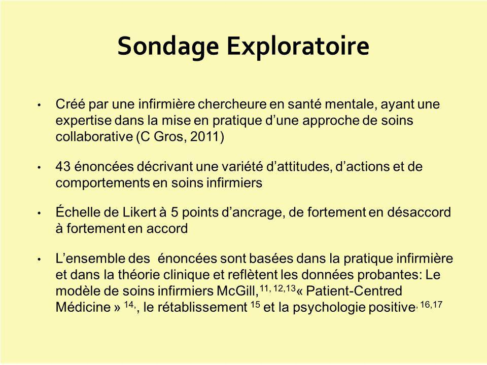 Sondage Exploratoire