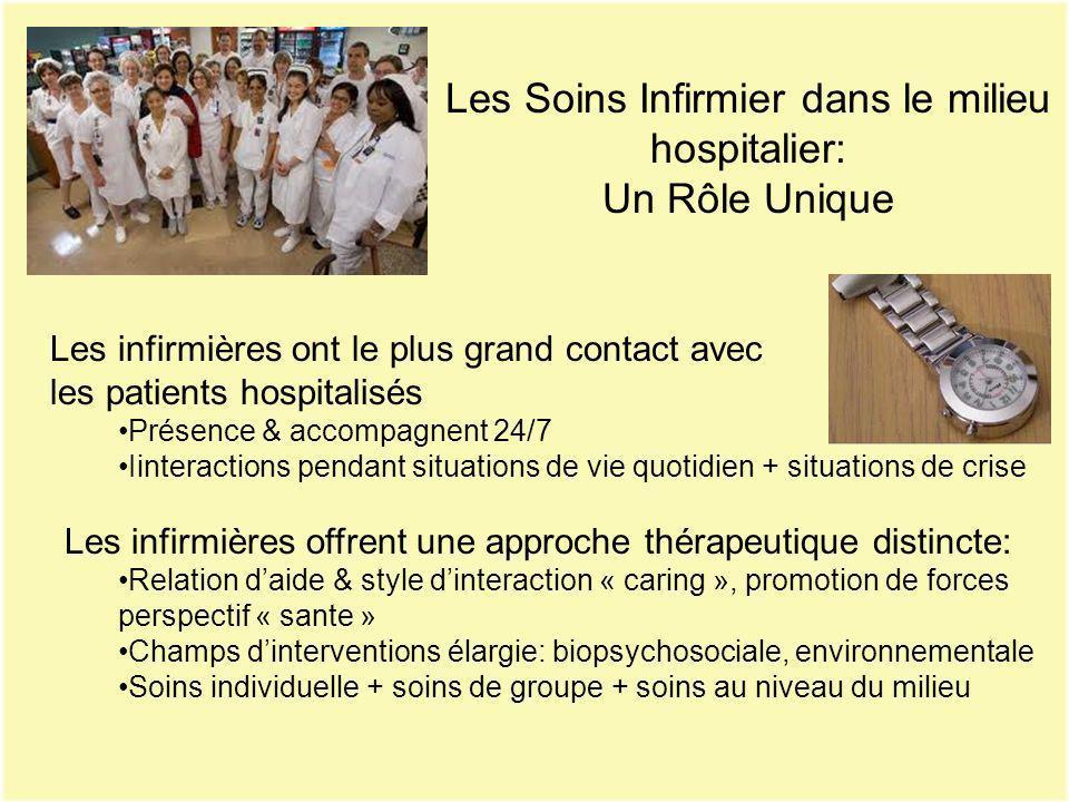 Les Soins Infirmier dans le milieu hospitalier: