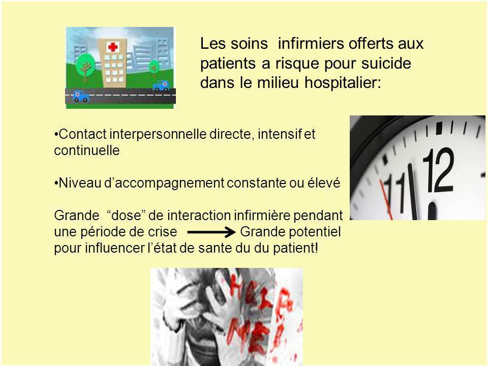 Les soins infirmiers offerts aux patients a risque pour suicide dans le milieu hospitalier: