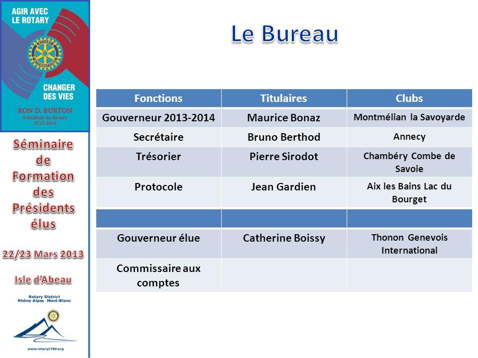 Le Bureau Séminaire de Formation des Présidents élus Fonctions