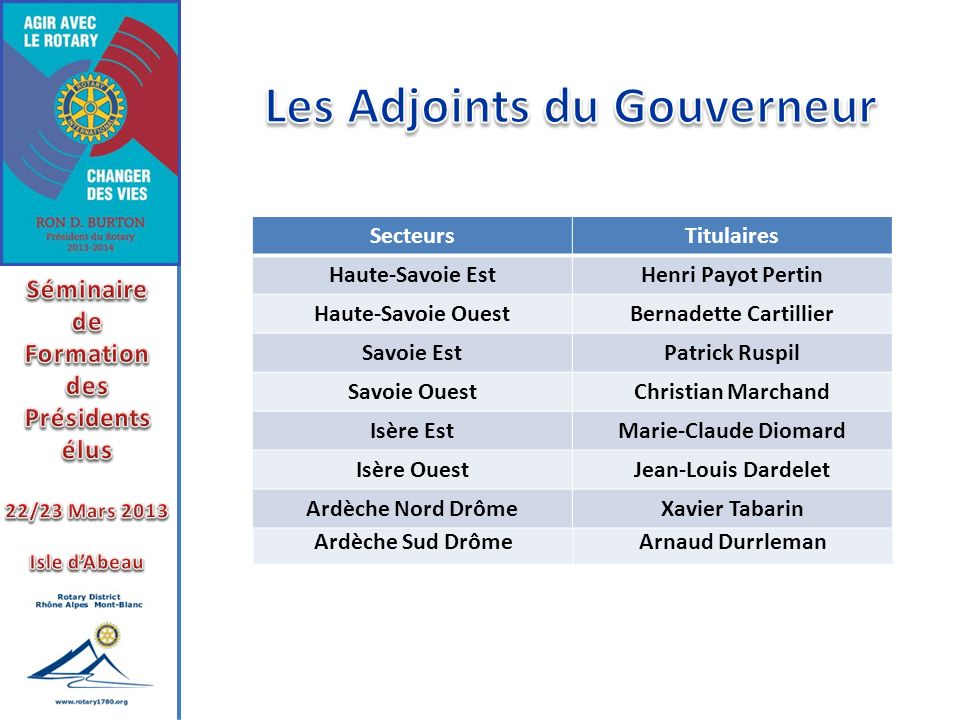 Les Adjoints du Gouverneur Bernadette Cartillier