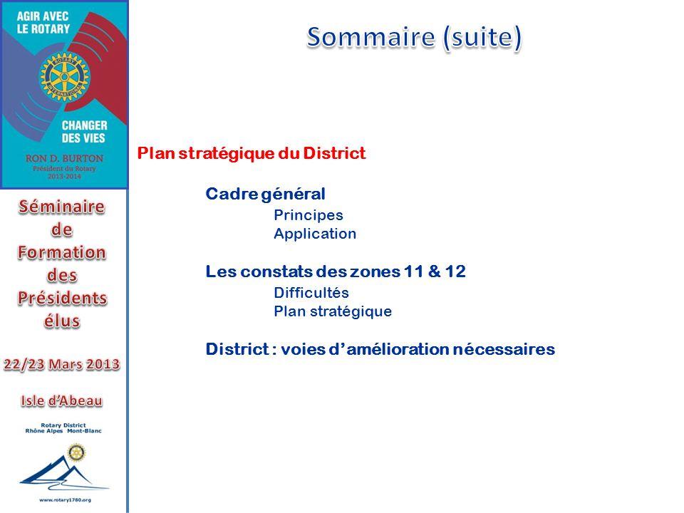 Sommaire (suite) Séminaire de Formation des Présidents élus