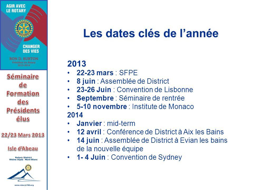 2013 22-23 mars : SFPE 8 juin : Assemblée de District Séminaire