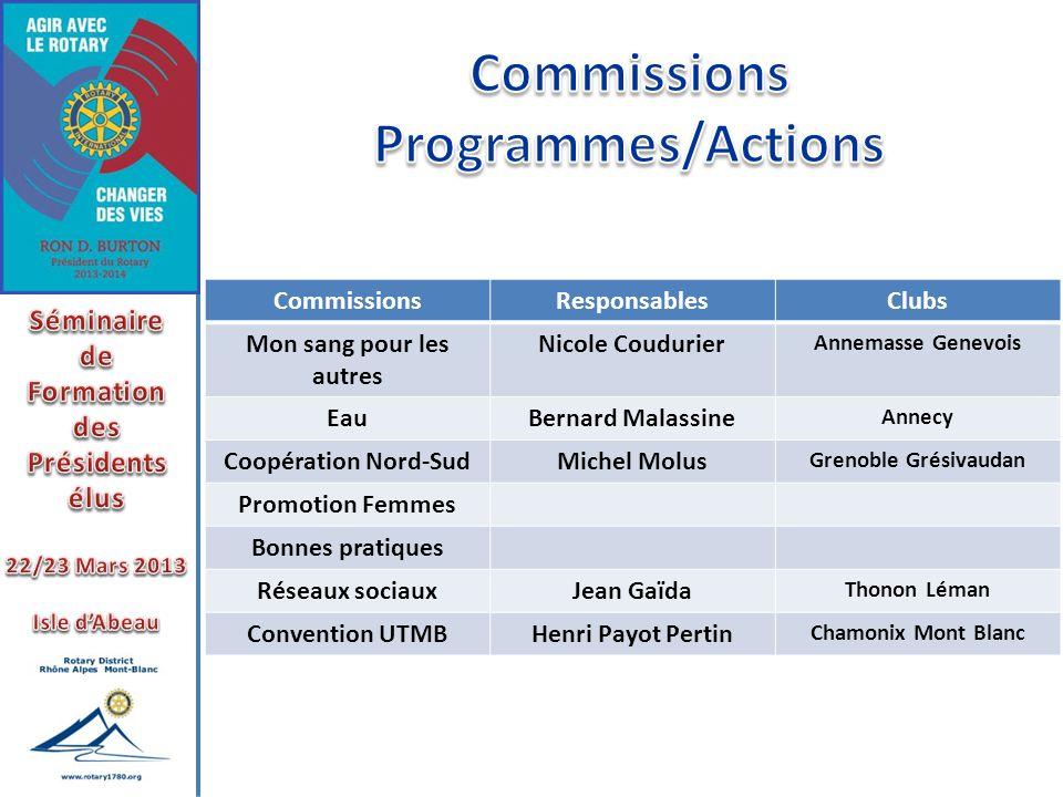 Commissions Programmes/Actions Mon sang pour les autres