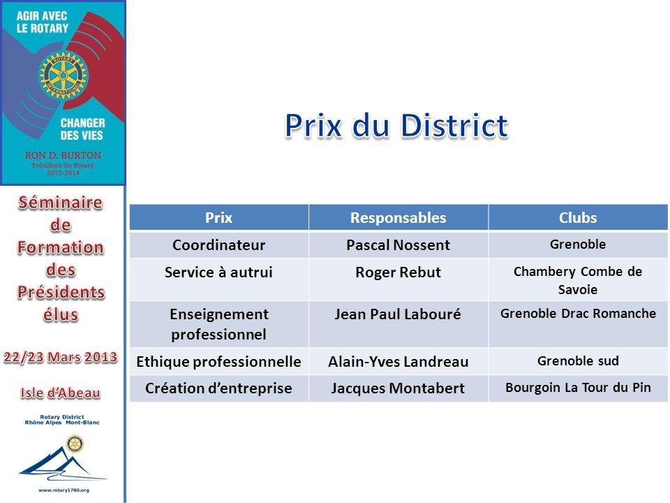 Prix du District Séminaire de Formation des Présidents élus Prix