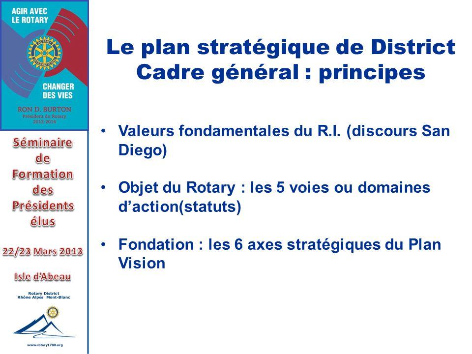 Le plan stratégique de District Cadre général : principes
