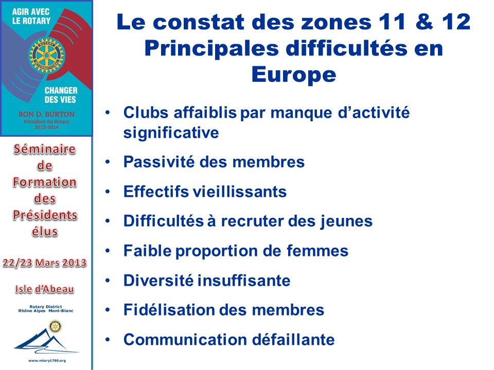 Principales difficultés en Europe