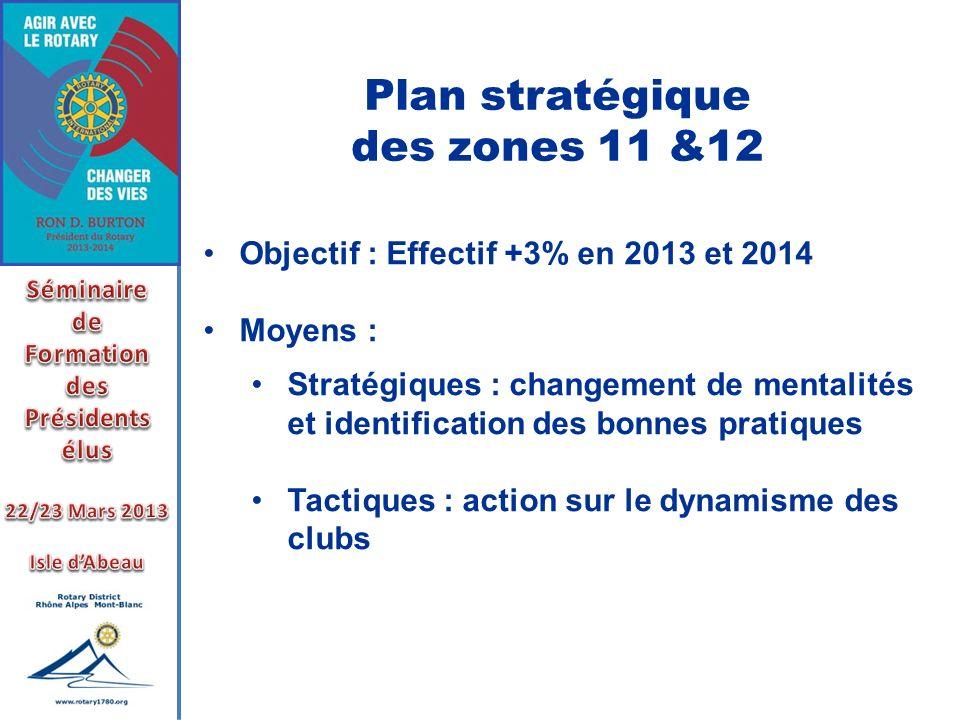 Plan stratégique des zones 11 &12