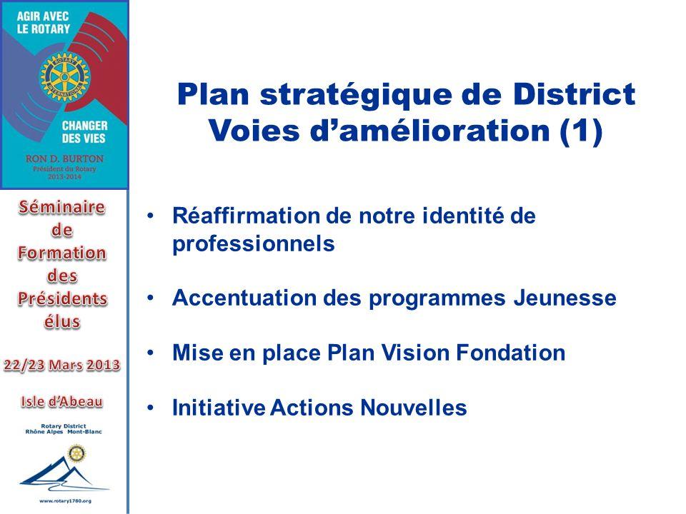 Plan stratégique de District Voies d'amélioration (1)