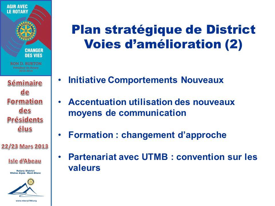 Plan stratégique de District Voies d'amélioration (2)