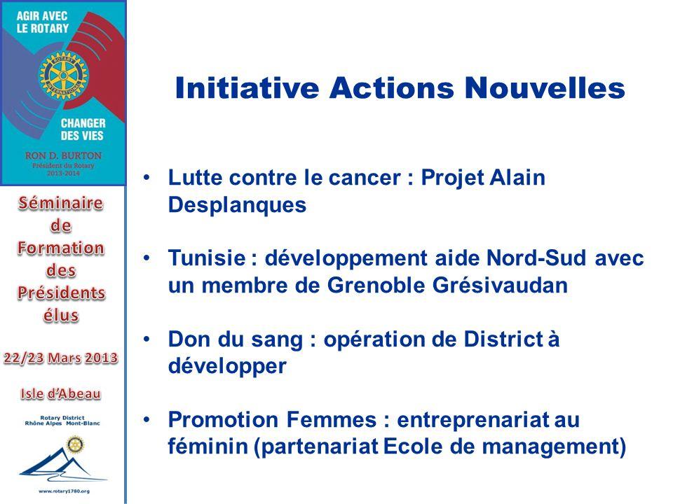 Initiative Actions Nouvelles