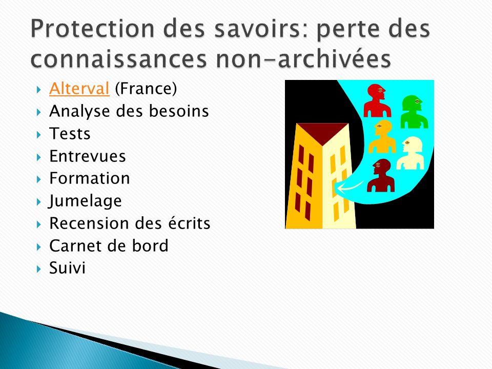 Protection des savoirs: perte des connaissances non-archivées