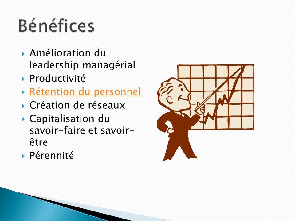 Bénéfices Amélioration du leadership managérial Productivité