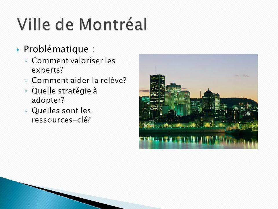 Ville de Montréal Problématique : Comment valoriser les experts